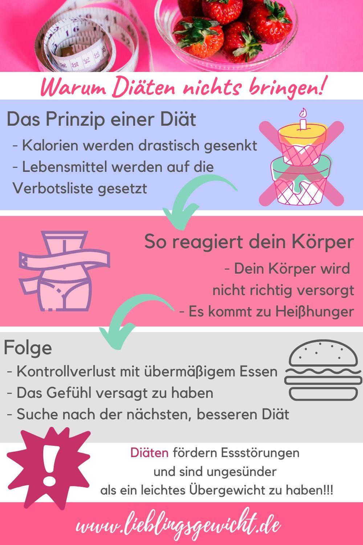 Negative Auswirkungen von Diäten